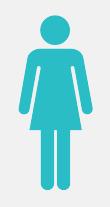 Average female employee