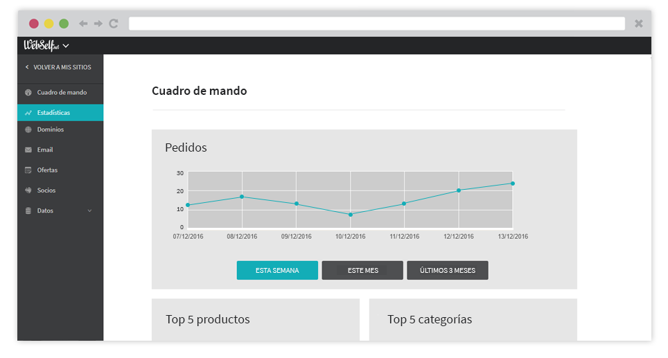 Manage your online store with your dashboard